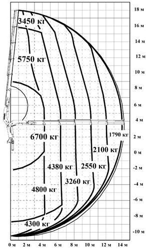 ИМ 320-05