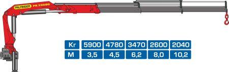 Кран-манипулятор Palfinger PK23500B